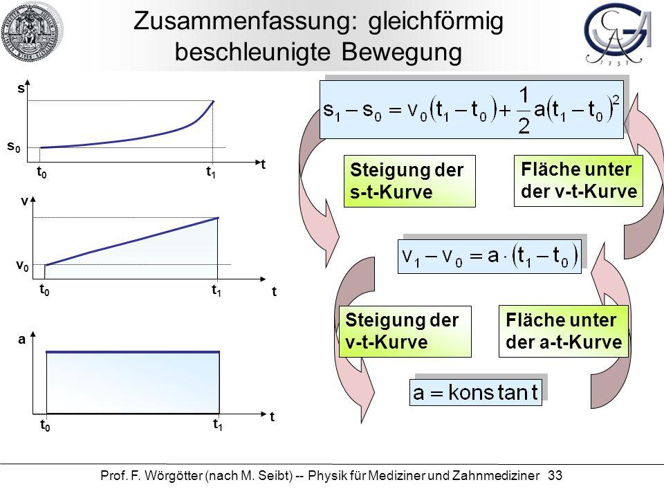 Prof. F. Wörgötter (nach M. Seibt) -- Physik für Mediziner und Zahnmediziner 33 Zusammenfassung: gleichförmig beschleunigte Bewegung t a t0t0 t1t1 t s