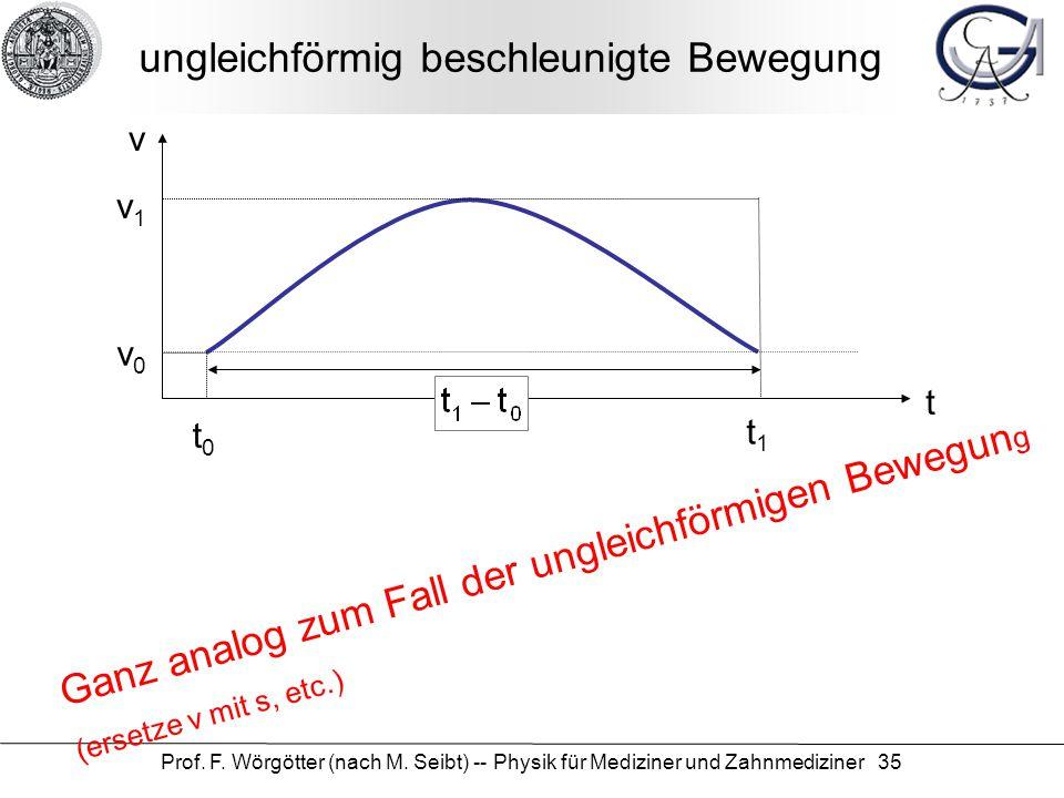 Prof. F. Wörgötter (nach M. Seibt) -- Physik für Mediziner und Zahnmediziner 35 ungleichförmig beschleunigte Bewegung t v v0v0 t0t0 t1t1 v1v1 Ganz ana