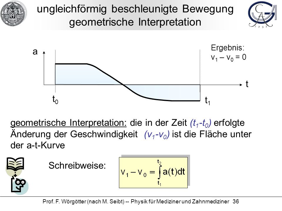 Prof. F. Wörgötter (nach M. Seibt) -- Physik für Mediziner und Zahnmediziner 36 ungleichförmig beschleunigte Bewegung geometrische Interpretation t a