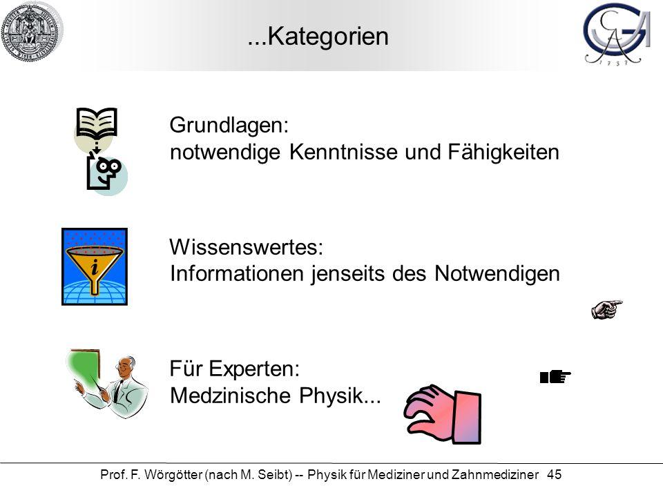 Prof. F. Wörgötter (nach M. Seibt) -- Physik für Mediziner und Zahnmediziner 45...Kategorien Grundlagen: notwendige Kenntnisse und Fähigkeiten Wissens