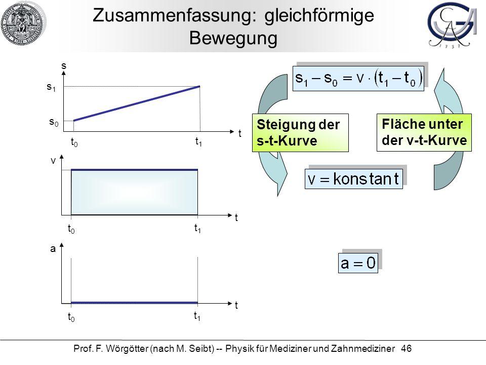 Prof. F. Wörgötter (nach M. Seibt) -- Physik für Mediziner und Zahnmediziner 46 Zusammenfassung: gleichförmige Bewegung t s s0s0 t0t0 t1t1 s1s1 t v t0
