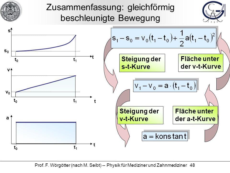 Prof. F. Wörgötter (nach M. Seibt) -- Physik für Mediziner und Zahnmediziner 48 Zusammenfassung: gleichförmig beschleunigte Bewegung t a t0t0 t1t1 Ste