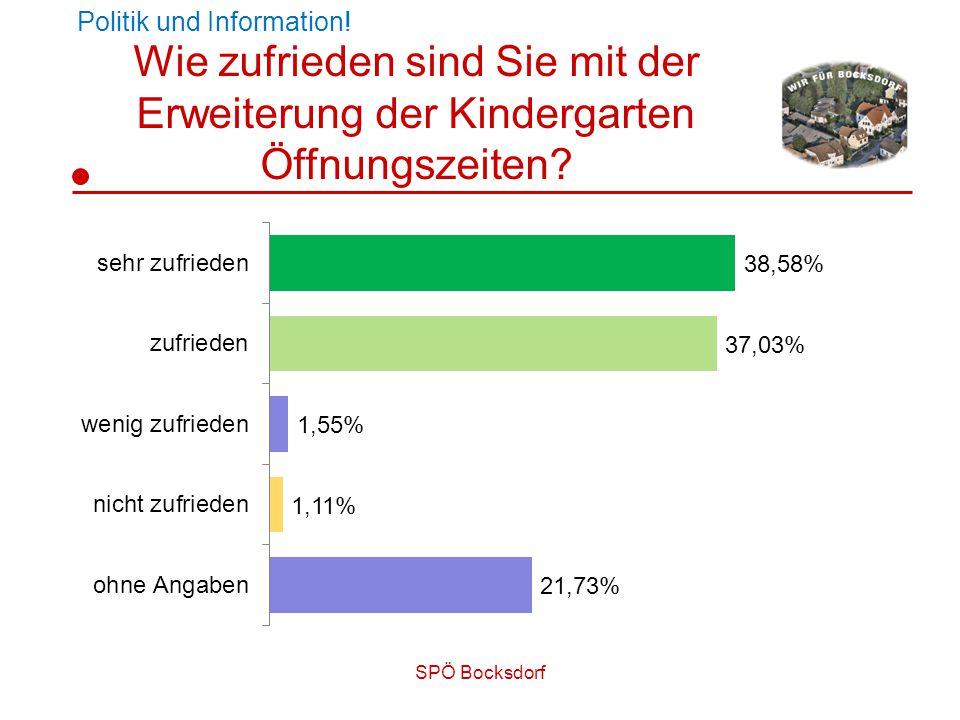 SPÖ Bocksdorf Politik und Information.