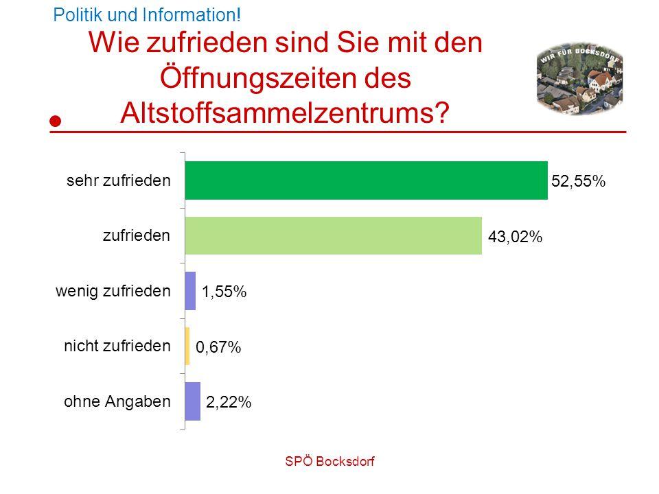 SPÖ Bocksdorf Wie zufrieden sind Sie mit den Öffnungszeiten des Altstoffsammelzentrums.
