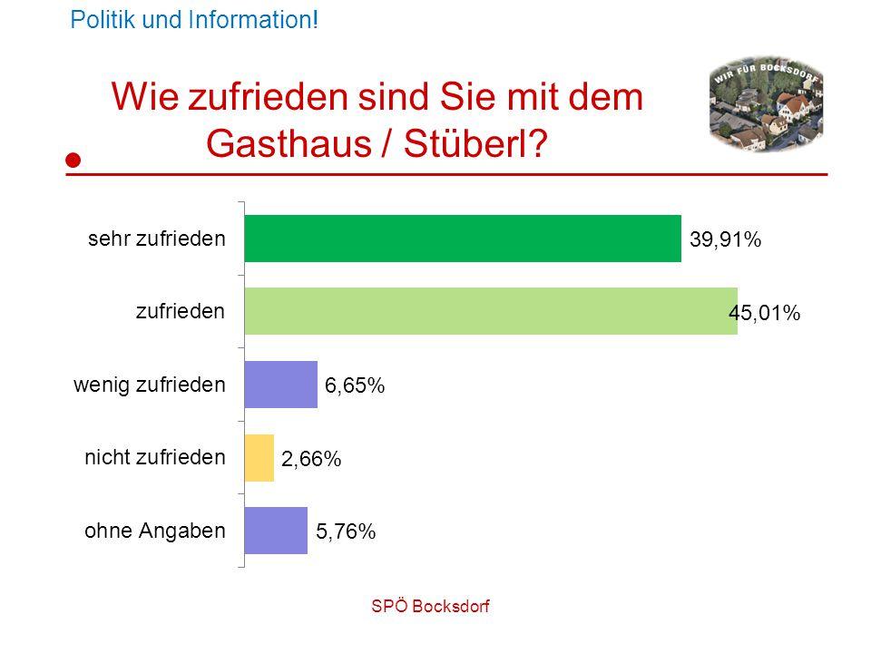 SPÖ Bocksdorf Wie zufrieden sind Sie mit dem Gasthaus / Stüberl Politik und Information!