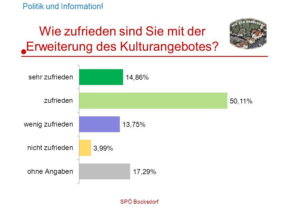 SPÖ Bocksdorf Wie zufrieden sind Sie mit der Erweiterung des Kulturangebotes.