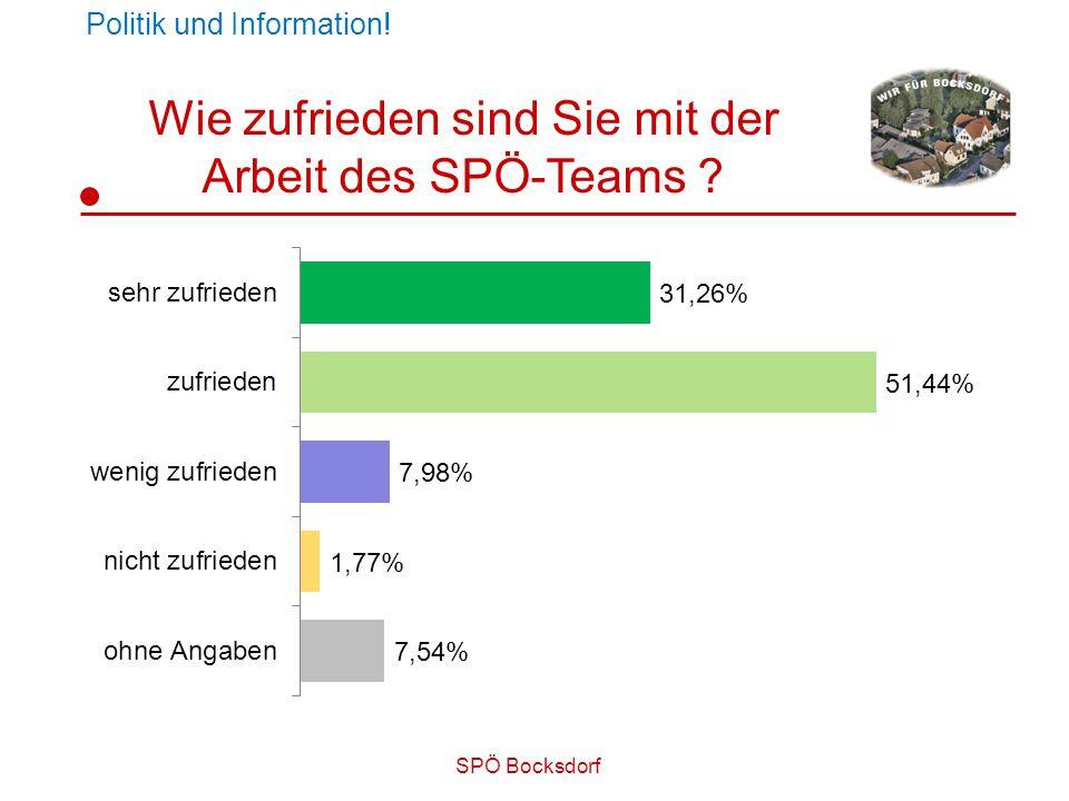 SPÖ Bocksdorf Wie zufrieden sind Sie mit der Arbeit des SPÖ-Teams Politik und Information!