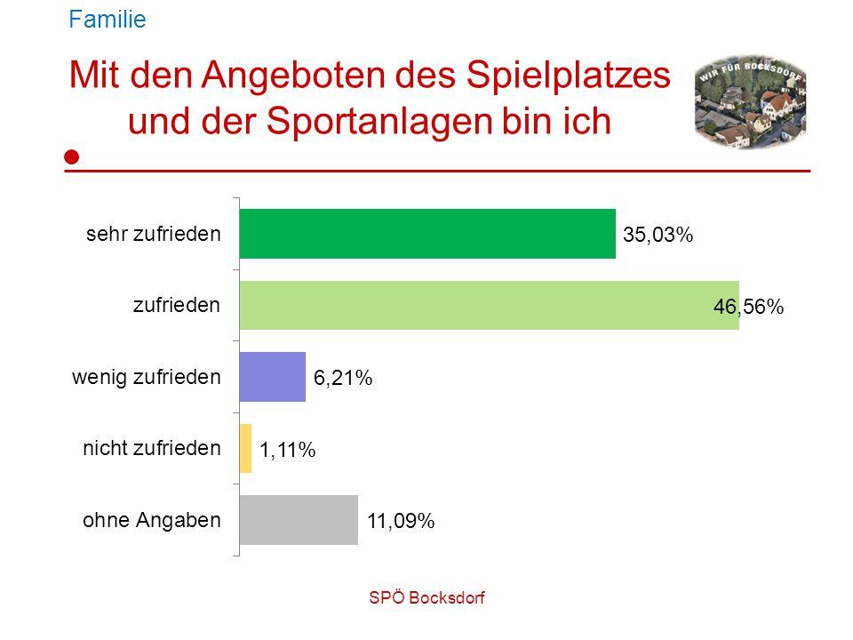 SPÖ Bocksdorf Familie Mit den Angeboten des Spielplatzes und der Sportanlagen bin ich