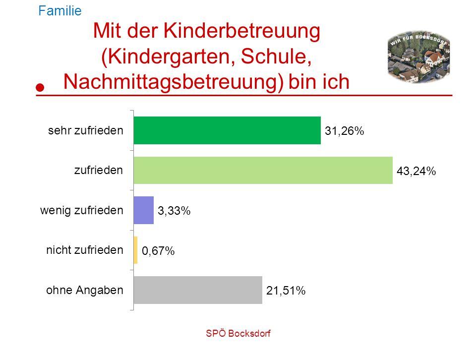 SPÖ Bocksdorf Mit der Kinderbetreuung (Kindergarten, Schule, Nachmittagsbetreuung) bin ich Familie