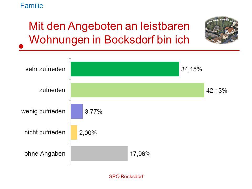 SPÖ Bocksdorf Mit den Angeboten an leistbaren Wohnungen in Bocksdorf bin ich Familie