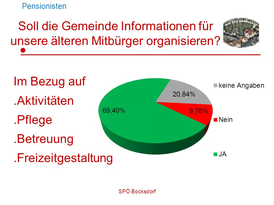 SPÖ Bocksdorf Soll die Gemeinde Informationen für unsere älteren Mitbürger organisieren.