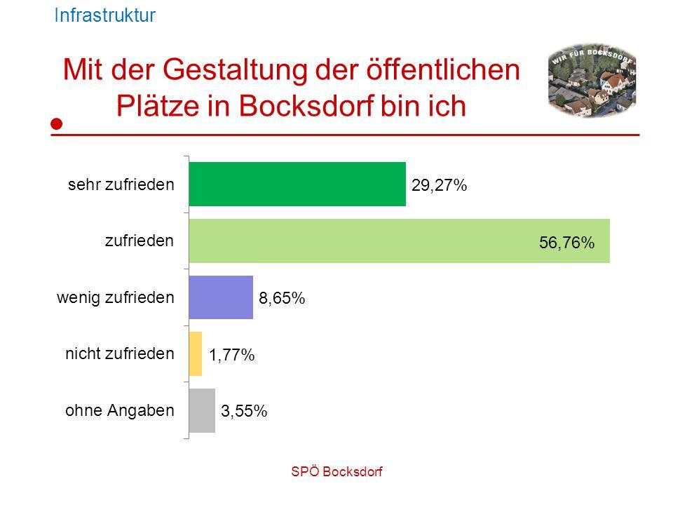 SPÖ Bocksdorf Mit der Gestaltung der öffentlichen Plätze in Bocksdorf bin ich Infrastruktur