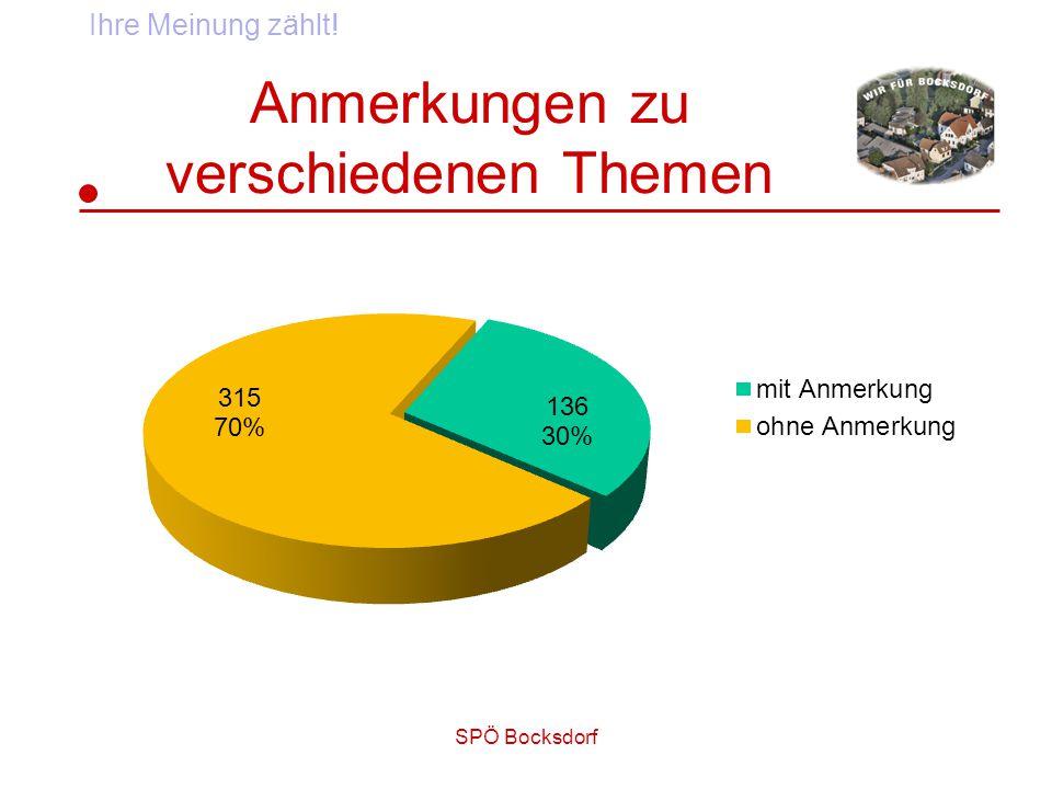 SPÖ Bocksdorf Anmerkungen zu verschiedenen Themen Ihre Meinung zählt!