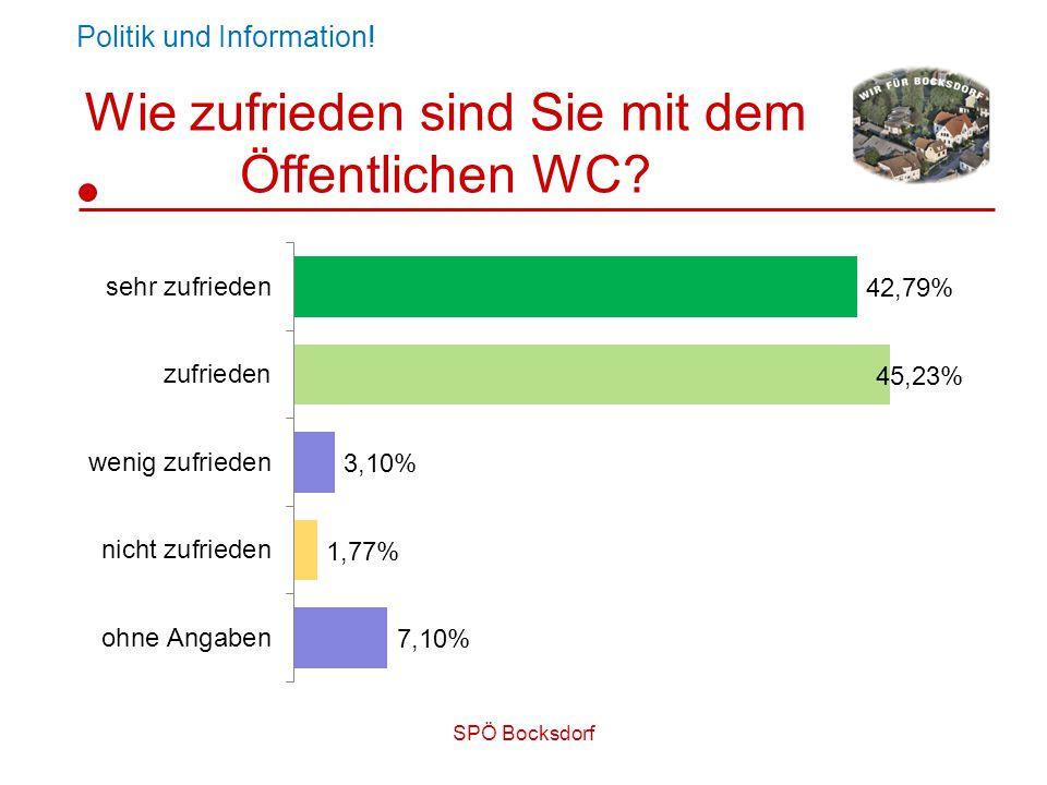 SPÖ Bocksdorf Politik und Information! Wie zufrieden sind Sie mit dem Öffentlichen WC