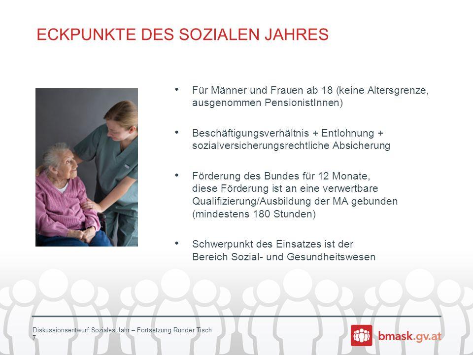 Diskussionsentwurf Soziales Jahr – Fortsetzung Runder Tisch 7 ECKPUNKTE DES SOZIALEN JAHRES Für Männer und Frauen ab 18 (keine Altersgrenze, ausgenomm