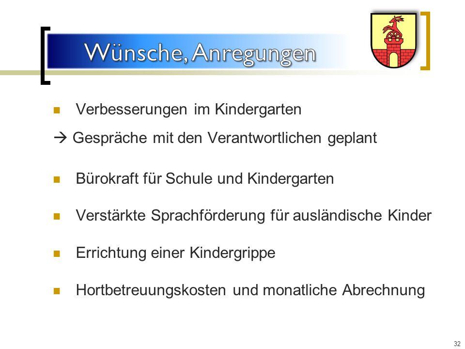 Verbesserungen im Kindergarten  Gespräche mit den Verantwortlichen geplant Bürokraft für Schule und Kindergarten Verstärkte Sprachförderung für ausländische Kinder Errichtung einer Kindergrippe Hortbetreuungskosten und monatliche Abrechnung 32