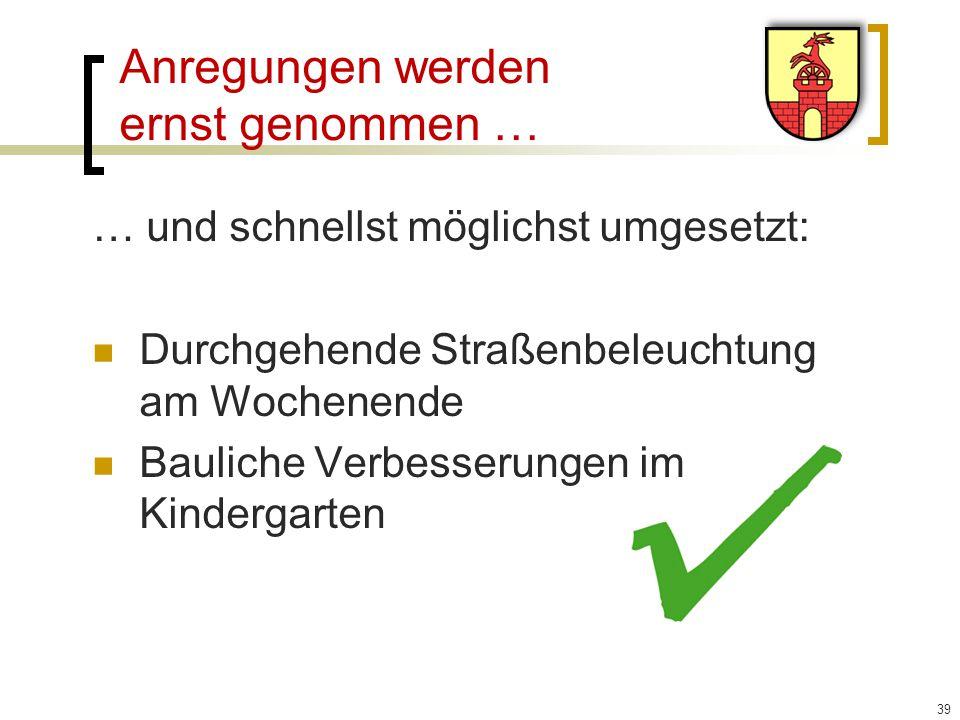 … und schnellst möglichst umgesetzt: Durchgehende Straßenbeleuchtung am Wochenende Bauliche Verbesserungen im Kindergarten 39 Anregungen werden ernst genommen …