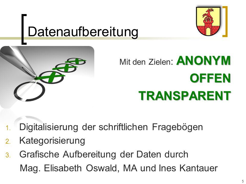 Datenaufbereitung ANONYM Mit den Zielen : ANONYMOFFENTRANSPARENT 1.