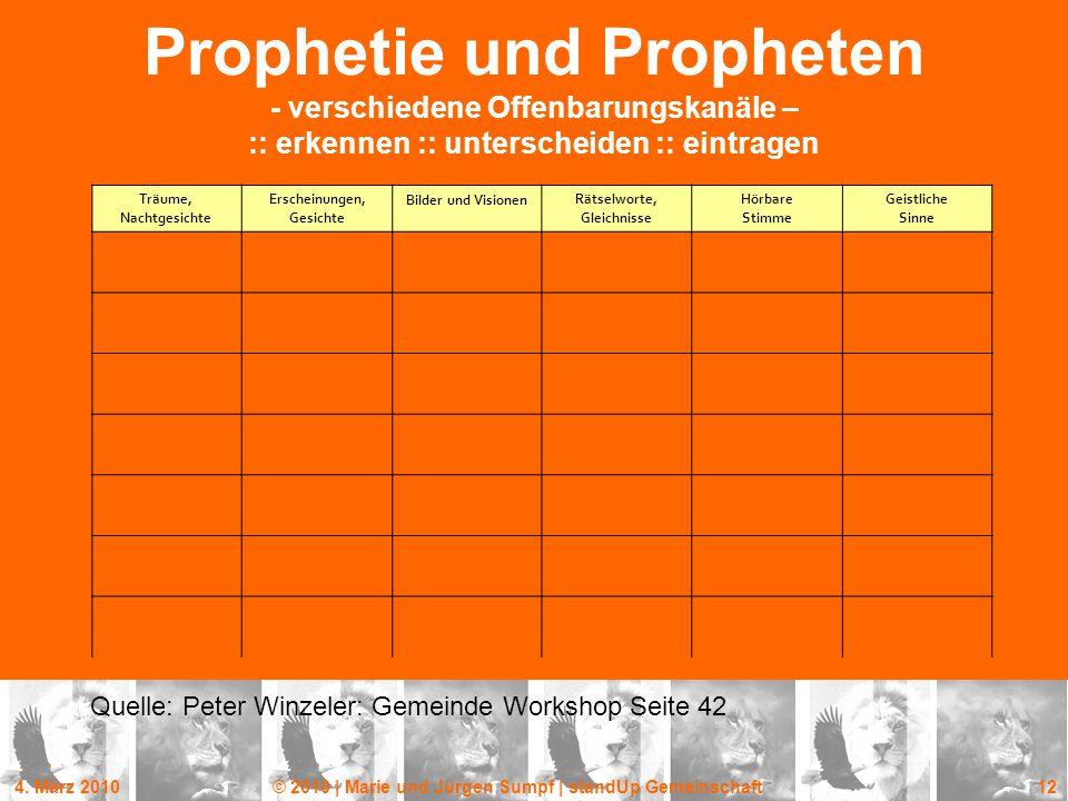 4. März 2010© 2010 | Marie und Jürgen Sumpf | standUp Gemeinschaft 12 Prophetie und Propheten - verschiedene Offenbarungskanäle – :: erkennen :: unter