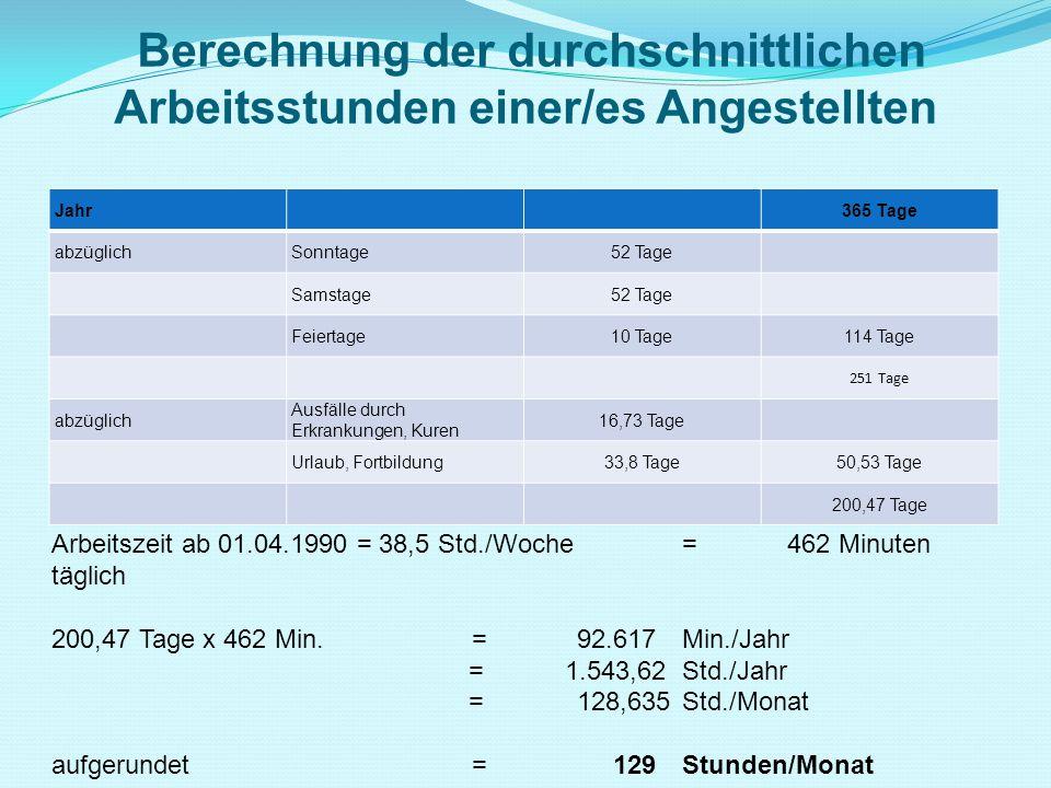 III.Berechnung 1. Personalkostensätze: Durch- schnitts- gehalt einschl.