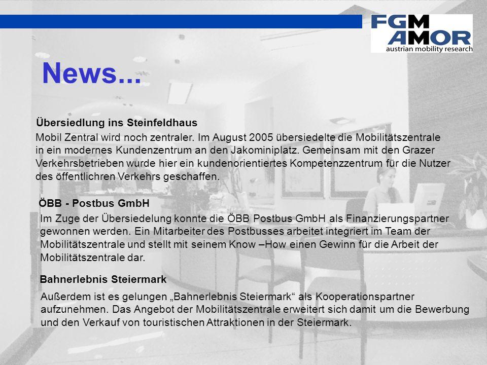 News... Bahnerlebnis Steiermark ÖBB - Postbus GmbH Übersiedlung ins Steinfeldhaus Mobil Zentral wird noch zentraler. Im August 2005 übersiedelte die M