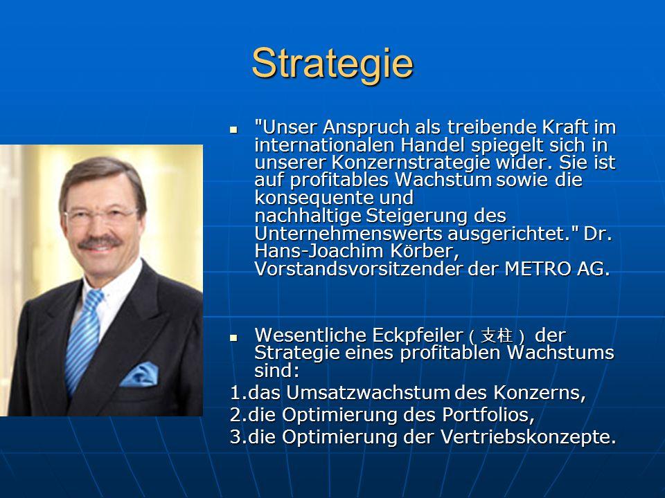 Strategie Unser Anspruch als treibende Kraft im internationalen Handel spiegelt sich in unserer Konzernstrategie wider.