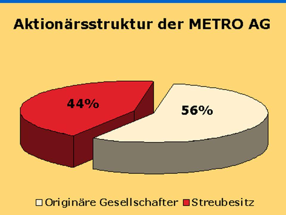METRO Group in Zahlen Die METRO Group ist das drittgr öß te Handelsunternehmen weltweit.