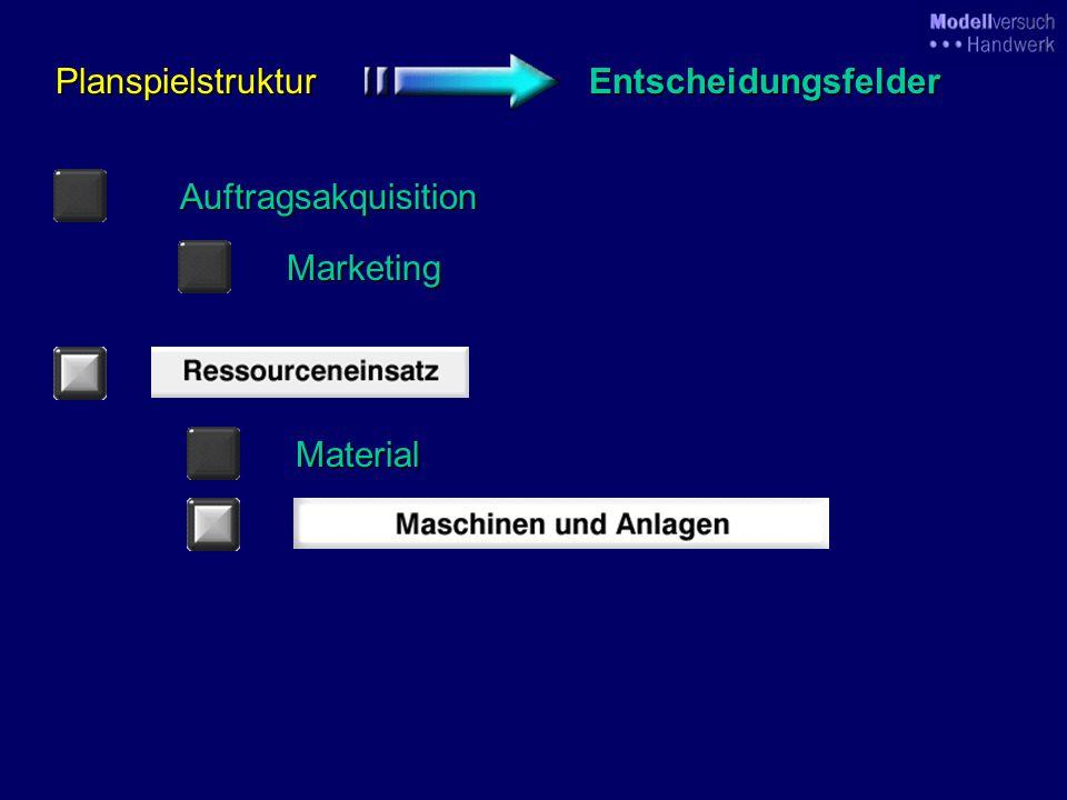 Ressourceneinsatz Material Mantelleitungen Netzwerkkabel Telefonkabel KabelkanäleLeuchten Hallenbeleuchtung Schalter Steckdosen Durchlauferhitzer/Schaltschränke