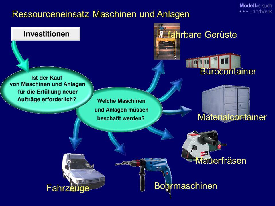PlanspielstrukturEntscheidungsfelder Auftragsakquisition Marketing Material