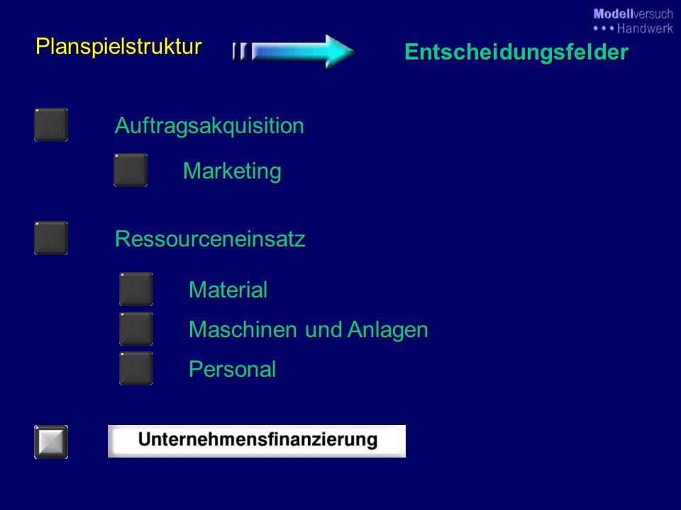 Ressourceneinsatz Personal IngenieureTechnikerMeisterGesellenHilfskräfte