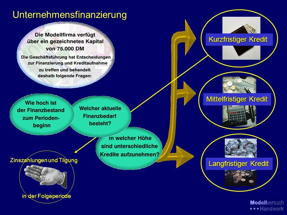 Planspielstruktur Entscheidungsfelder Auftragsakquisition Marketing Material Maschinen und Anlagen Personal Ressourceneinsatz
