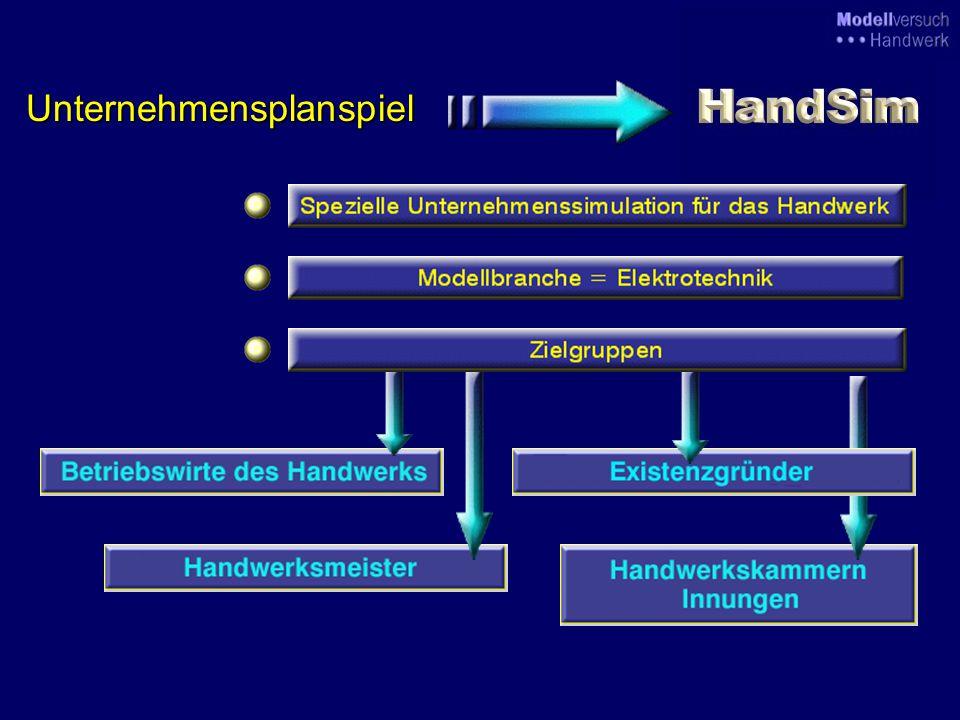 Gefördert durch Mittel des bmb+f und des Europäischen Sozialfonds (ESF ) das Planspiel für Handwerksbetriebe