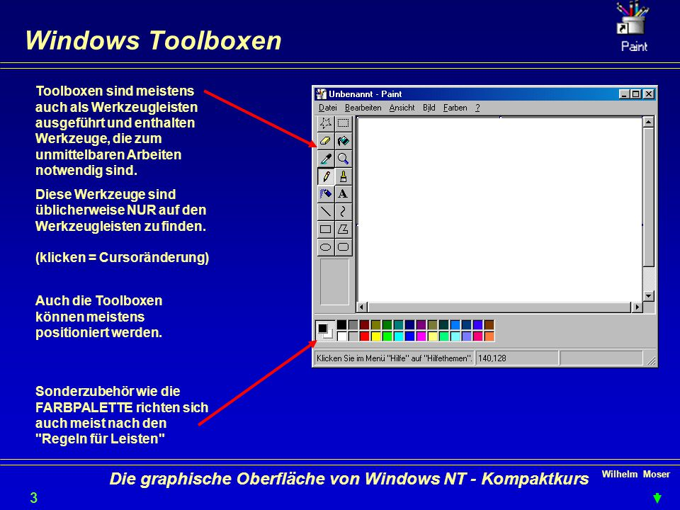 Wilhelm Moser 3434 Die graphische Oberfläche von Windows NT - Kompaktkurs Windows Toolboxen Toolboxen sind meistens auch als Werkzeugleisten ausgeführt und enthalten Werkzeuge, die zum unmittelbaren Arbeiten notwendig sind.
