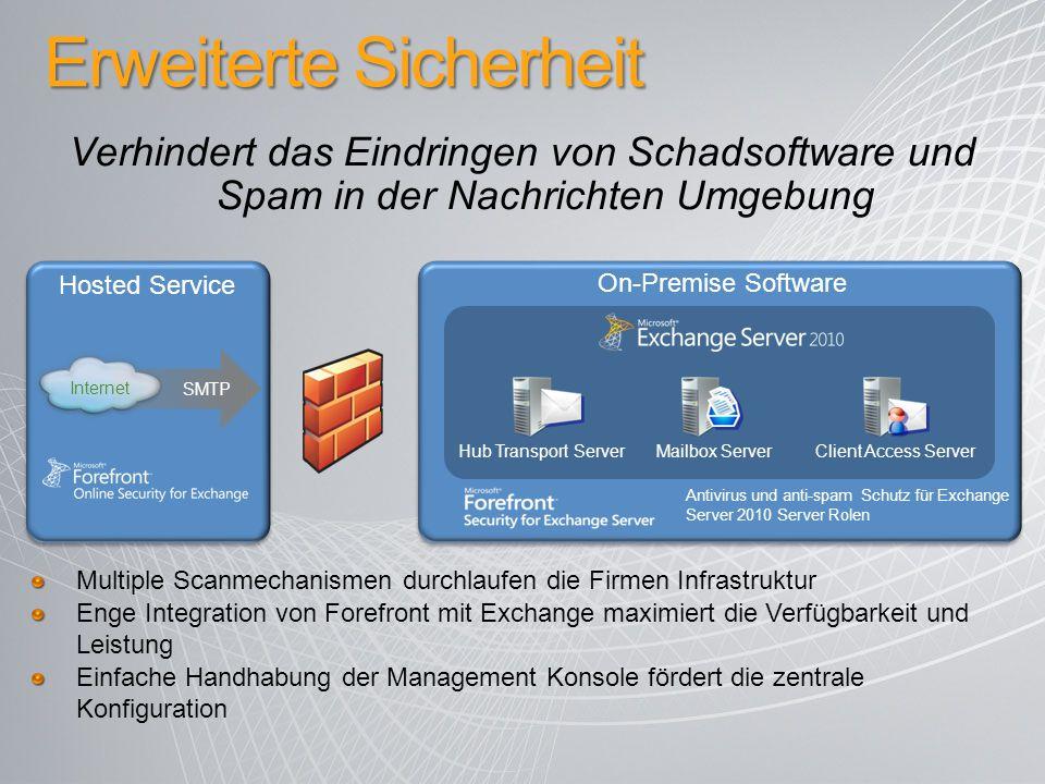 Erweiterte Sicherheit Antivirus und anti-spam Schutz für Exchange Server 2010 Server Rolen On-Premise Software Hosted Service Hub Transport ServerMail
