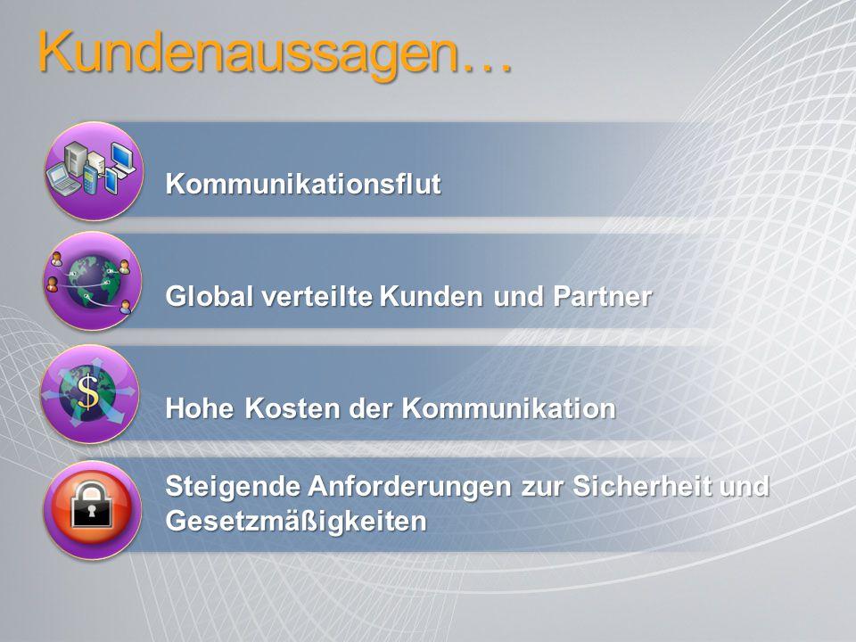 Kundenaussagen… Kommunikationsflut Global verteilte Kunden und Partner Hohe Kosten der Kommunikation Steigende Anforderungen zur Sicherheit und Gesetz