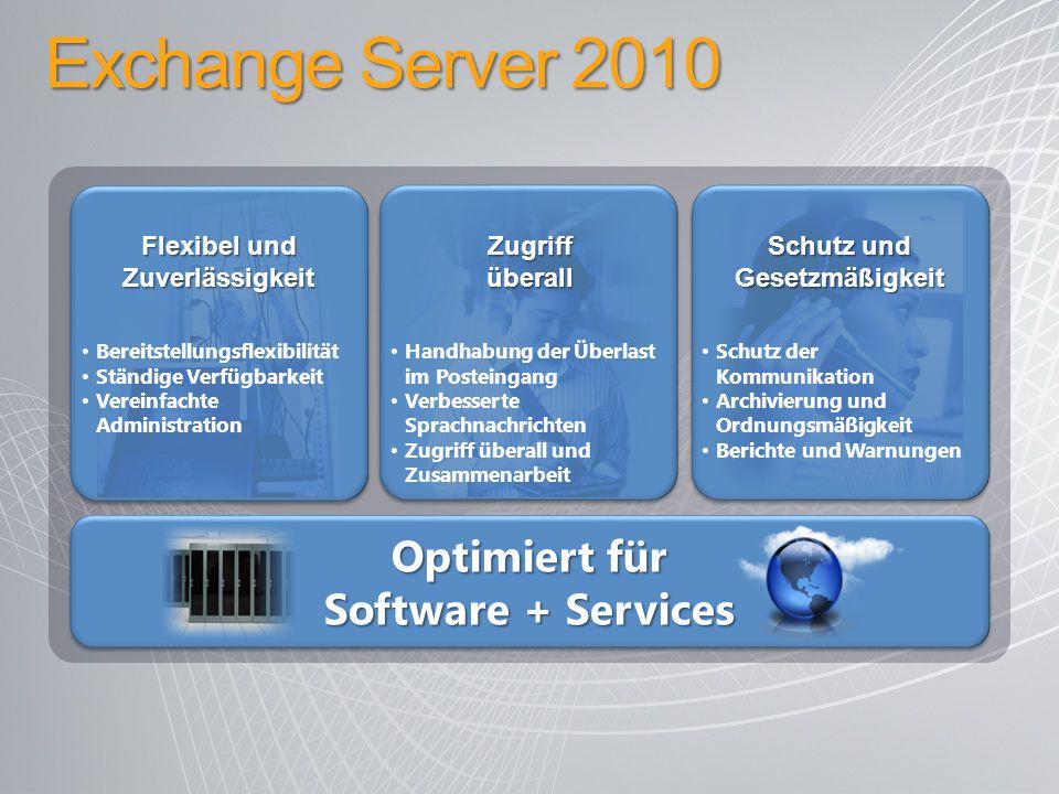 Optimiert für Software + Services Bereitstellungsflexibilität Ständige Verfügbarkeit Vereinfachte Administration Handhabung der Überlast im Posteingan
