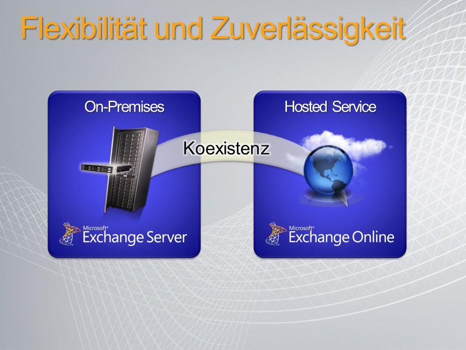 Flexibilität und Zuverlässigkeit On-Premises Hosted Service