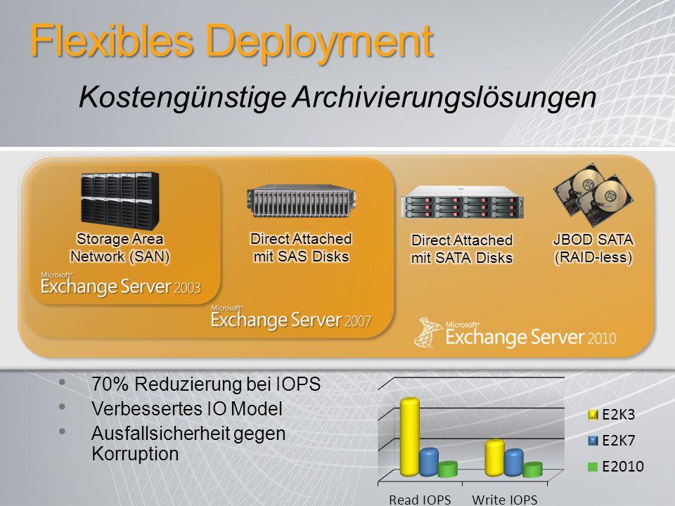 Flexibles Deployment 70% Reduzierung bei IOPS Verbessertes IO Model Ausfallsicherheit gegen Korruption Kostengünstige Archivierungslösungen