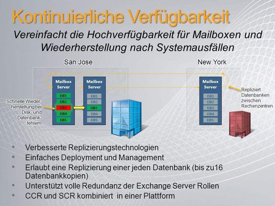 Mailbox Server Kontinuierliche Verfügbarkeit Verbesserte Replizierungstechnologien Einfaches Deployment und Management Erlaubt eine Replizierung einer