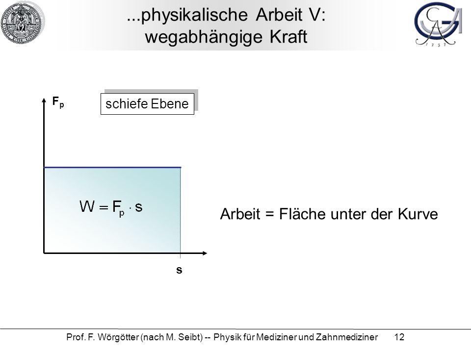 Prof. F. Wörgötter (nach M. Seibt) -- Physik für Mediziner und Zahnmediziner 12...physikalische Arbeit V: wegabhängige Kraft s F p schiefe Ebene Arbei