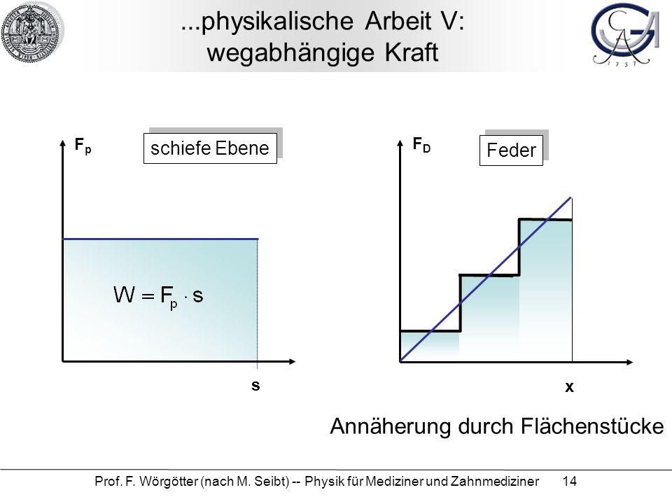 Prof. F. Wörgötter (nach M. Seibt) -- Physik für Mediziner und Zahnmediziner 14...physikalische Arbeit V: wegabhängige Kraft s F p schiefe Ebene x FDF