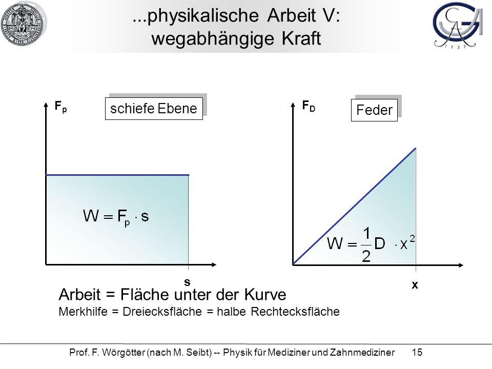 Prof. F. Wörgötter (nach M. Seibt) -- Physik für Mediziner und Zahnmediziner 15...physikalische Arbeit V: wegabhängige Kraft s F p schiefe Ebene x FDF