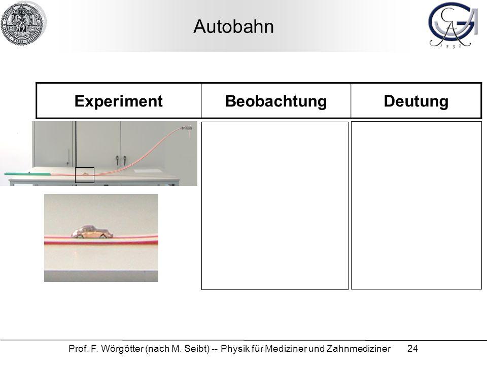 Prof. F. Wörgötter (nach M. Seibt) -- Physik für Mediziner und Zahnmediziner 24 Autobahn ExperimentBeobachtungDeutung