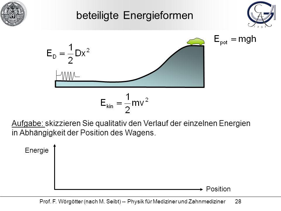Prof. F. Wörgötter (nach M. Seibt) -- Physik für Mediziner und Zahnmediziner 28 beteiligte Energieformen Aufgabe: skizzieren Sie qualitativ den Verlau