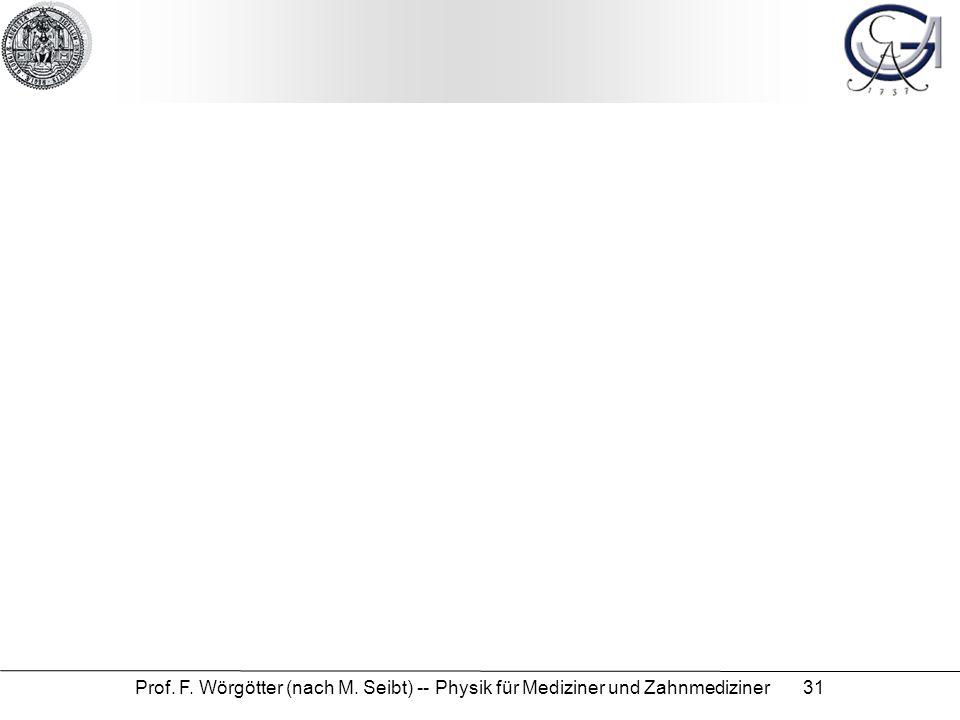 Prof. F. Wörgötter (nach M. Seibt) -- Physik für Mediziner und Zahnmediziner 31