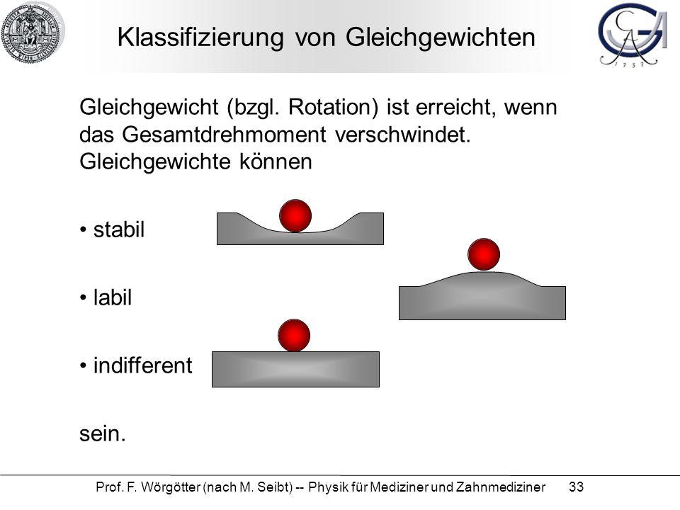 Prof. F. Wörgötter (nach M. Seibt) -- Physik für Mediziner und Zahnmediziner 33 Klassifizierung von Gleichgewichten Gleichgewicht (bzgl. Rotation) ist