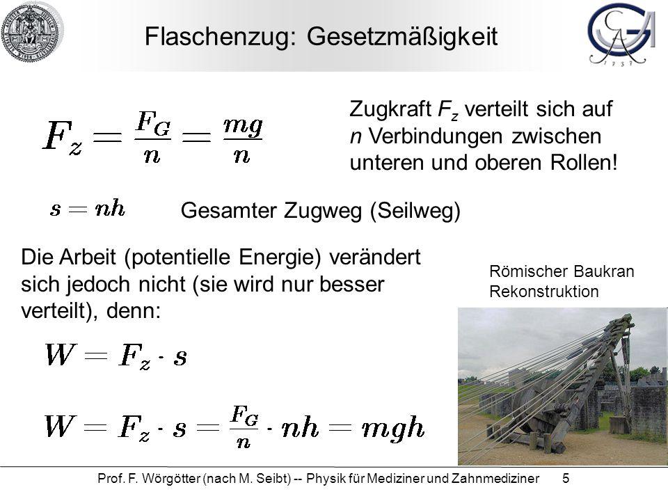 Prof. F. Wörgötter (nach M. Seibt) -- Physik für Mediziner und Zahnmediziner 5 Flaschenzug: Gesetzmäßigkeit Zugkraft F z verteilt sich auf n Verbindun