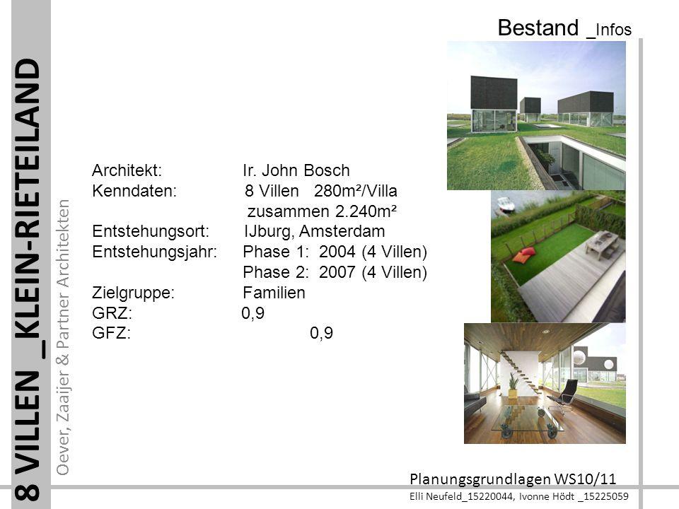 Planungsgrundlagen WS10/11 Elli Neufeld_15220044, Ivonne Hödt _15225059 8 VILLEN _KLEIN-RIETEILAND Bestand _Infos Architekt: Ir. John Bosch Kenndaten: