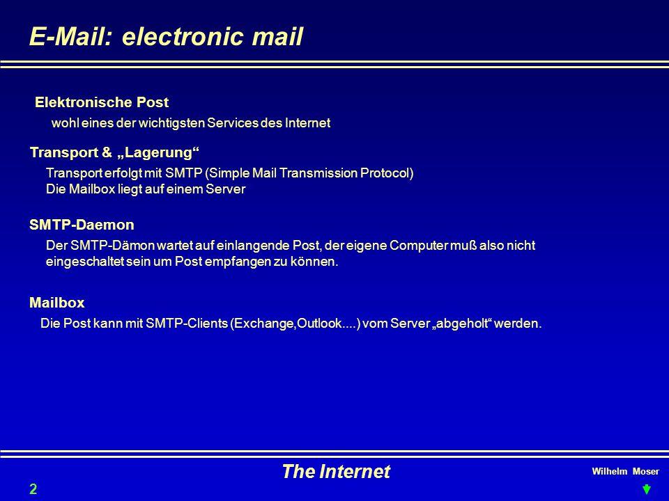 """Wilhelm Moser The Internet E-Mail: electronic mail Transport & """"Lagerung SMTP-Daemon Elektronische Post wohl eines der wichtigsten Services des Internet Transport erfolgt mit SMTP (Simple Mail Transmission Protocol) Die Mailbox liegt auf einem Server 25 Der SMTP-Dämon wartet auf einlangende Post, der eigene Computer muß also nicht eingeschaltet sein um Post empfangen zu können."""