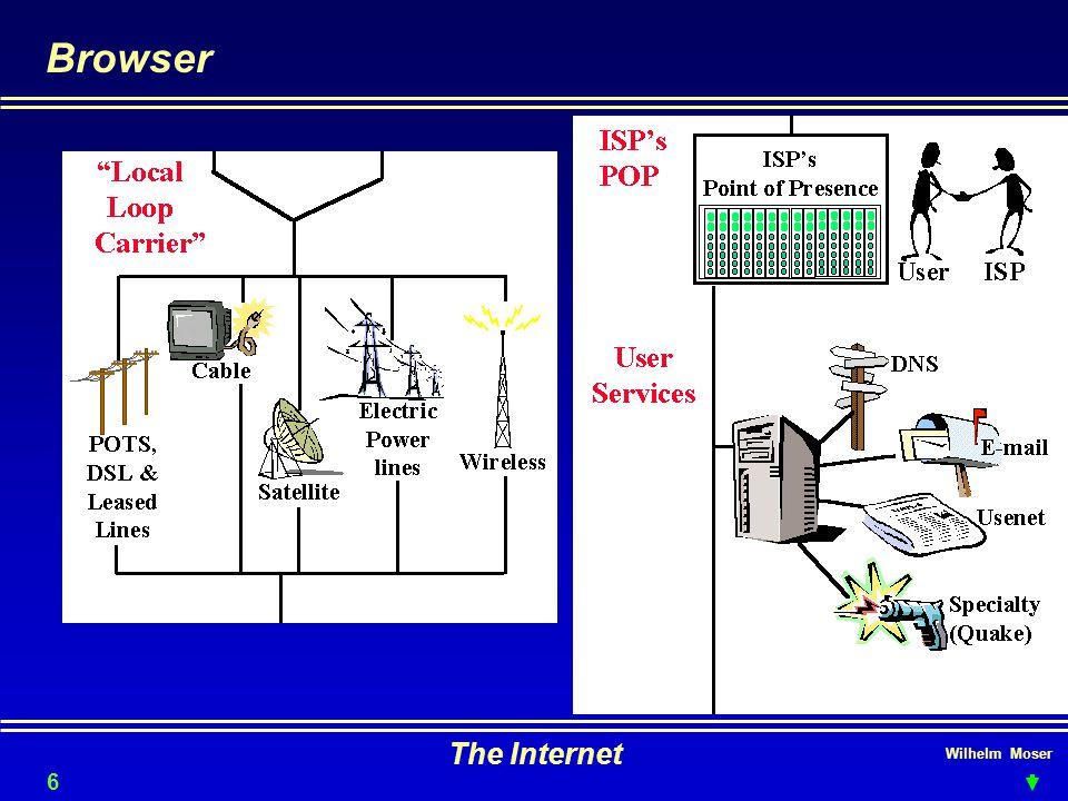 Wilhelm Moser The Internet Browser 62
